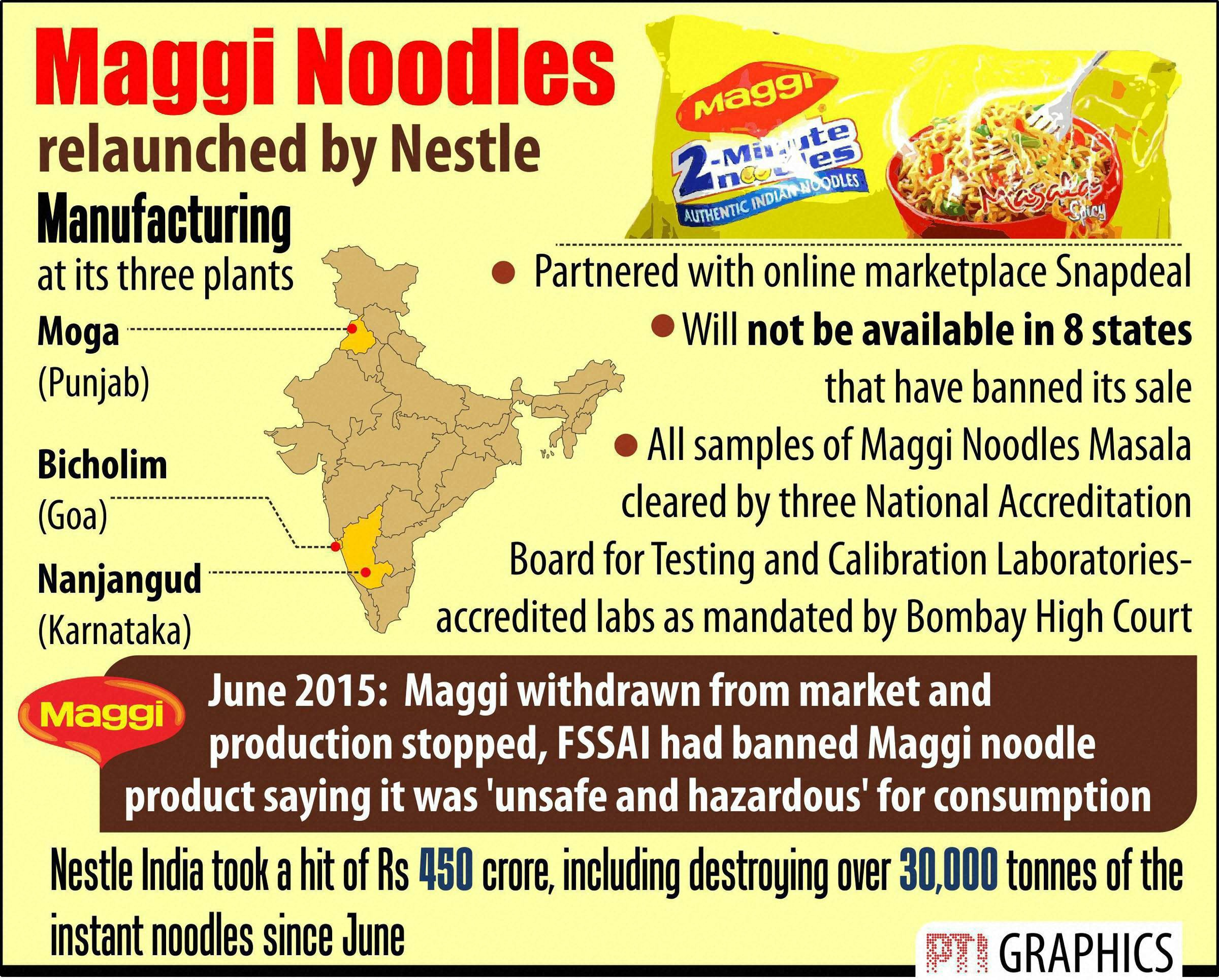 maggi noodles marketing plan