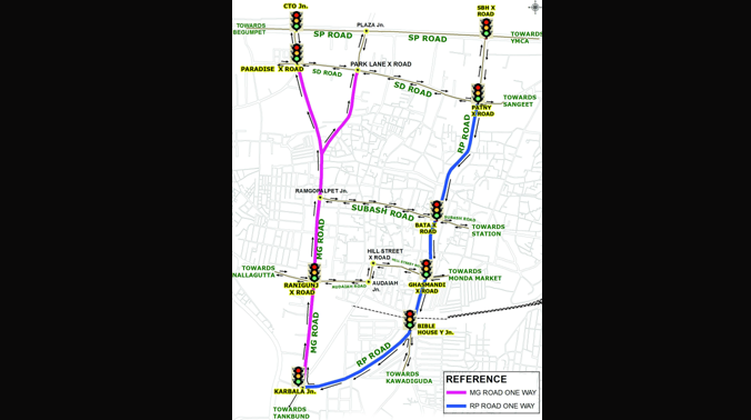 Map Showing the one way traffic at RP road and MG road