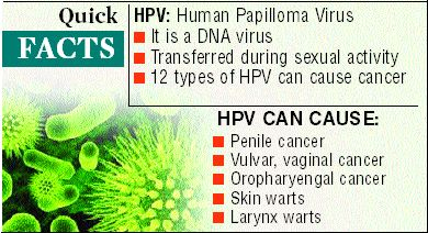 effects of hpv