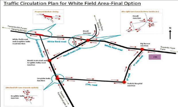 Traffic circulation plan map