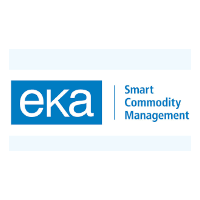 Eka Software Solutions