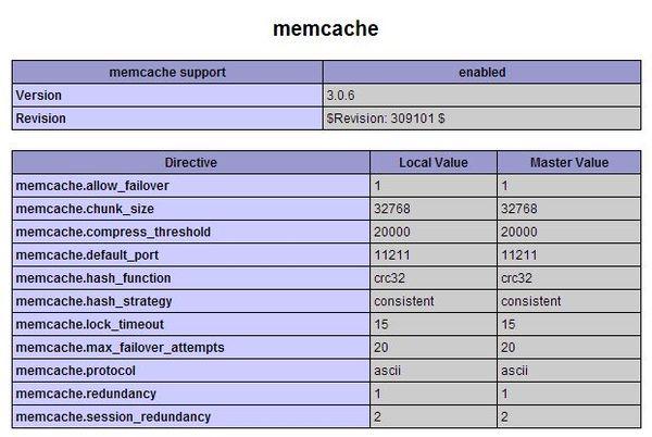 memcache integration mumbai india - ezeelive