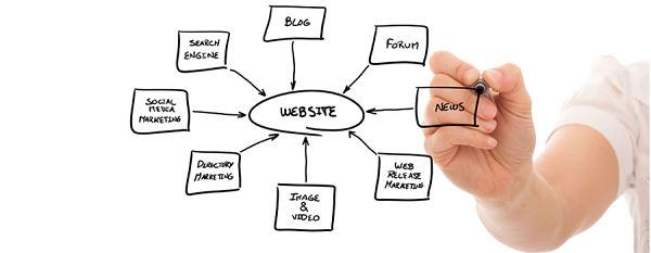 website development solutions india - ezeelive technologies - web developer mumbai