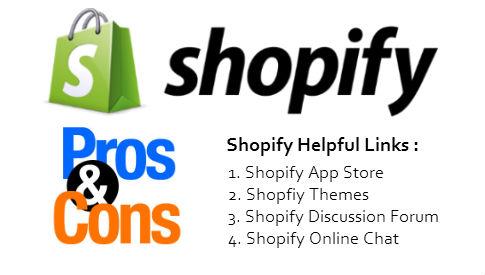 Shopify eCommerce System