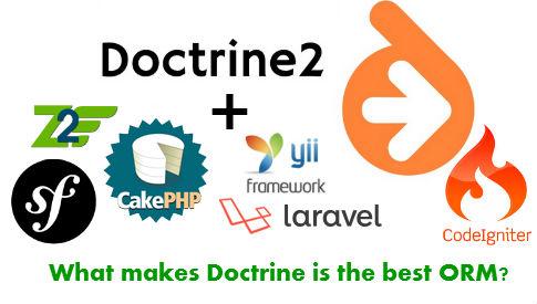 Doctrine ORM PHP Enterprises - Web Application Development India