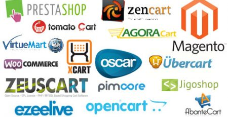 Ezeelive Technologies - best open source ecommerce system 2015