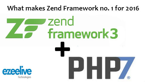 What Makes Zend Framework NO 1 2016 - Zend Framework3 PHP7