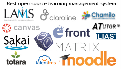 Best Open Source Learning Management System - Ezeelive Technologies India