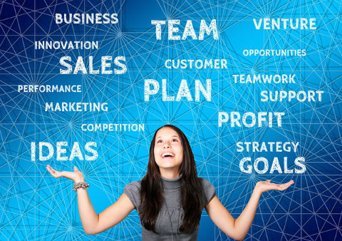 Website Branding Services India