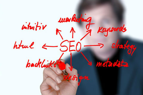 SEO Web Services Mumbai