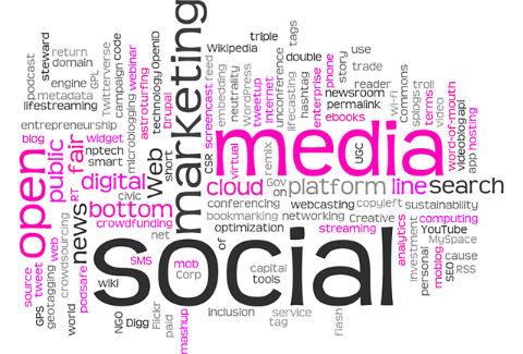 Social Media Marketing Services Mumbai