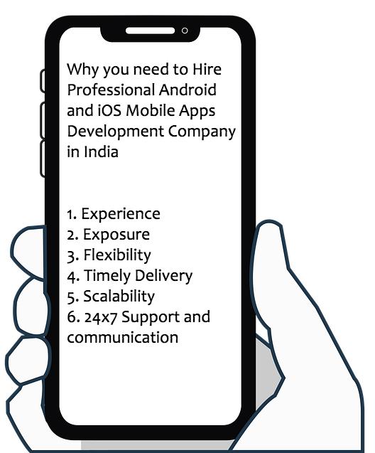 Hire Professional Mobile App Development Company India