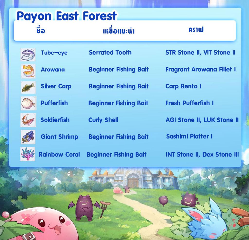 Ragnarok X ตกปลา Payon East Forest