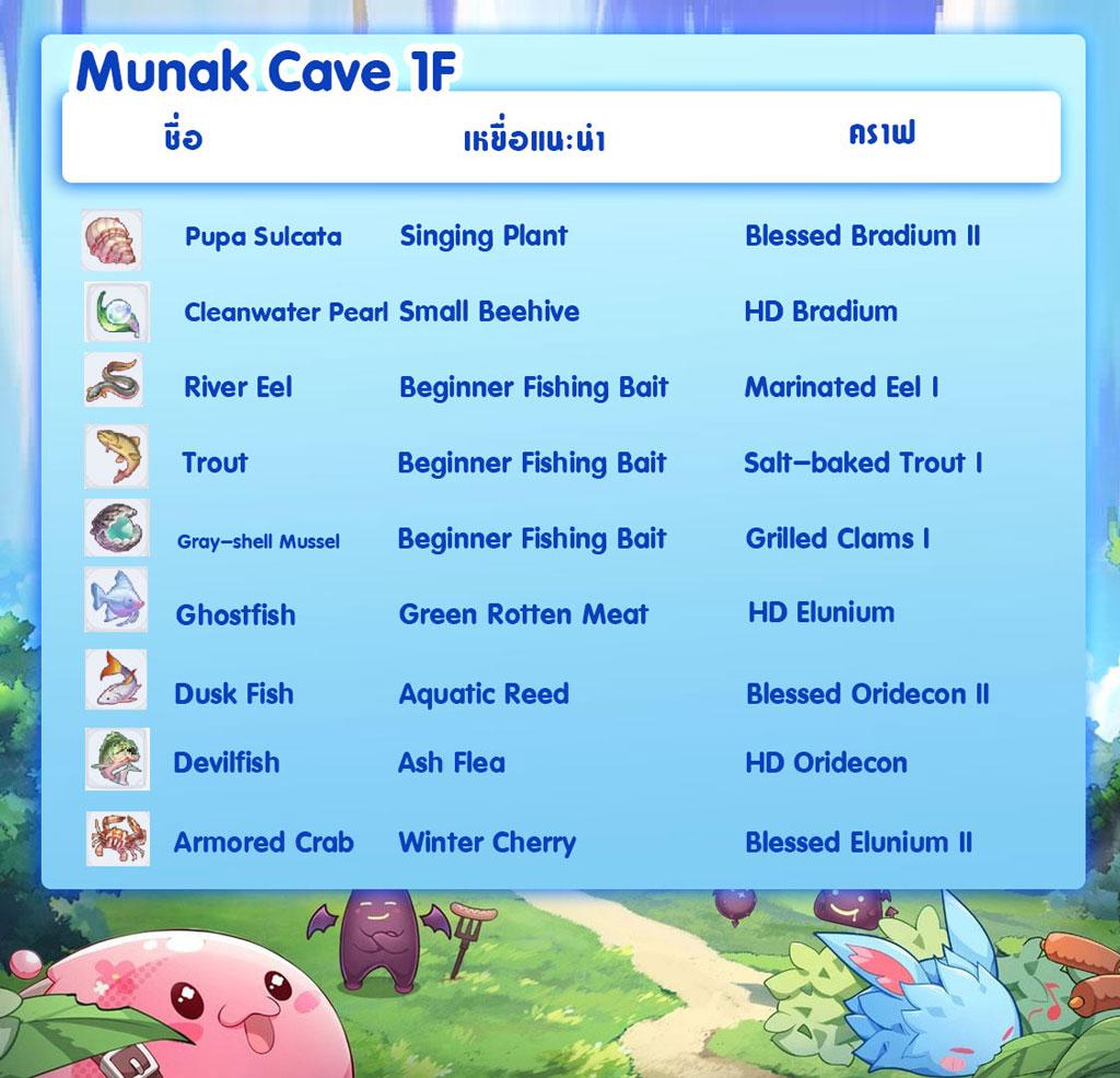 Ragnarok X ตกปลา Munak Crave 1F