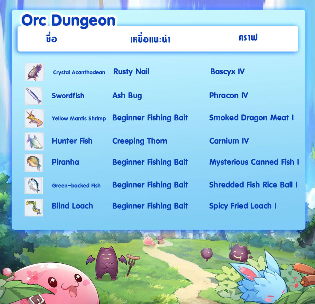 Ragnarok X ตกปลา Orc Dungeon