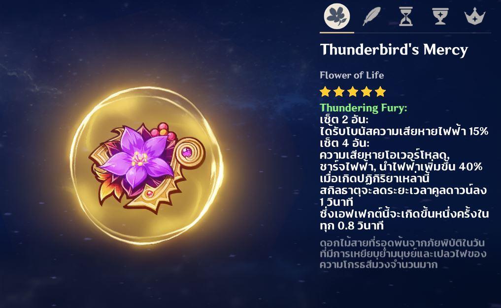Genshin Impact - Thundering Fury