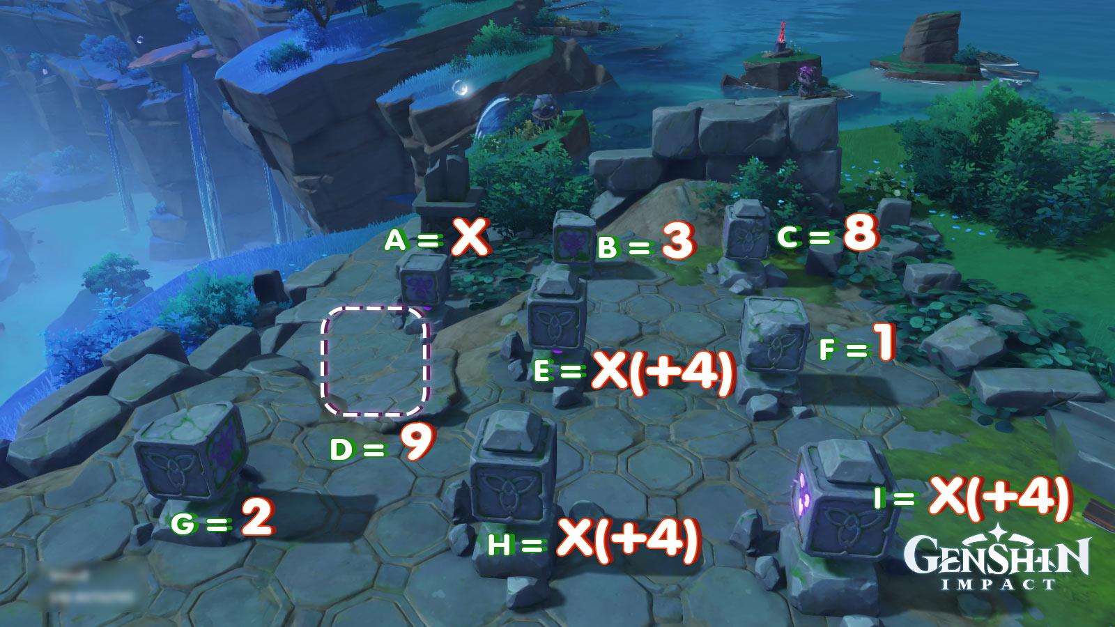 Genshin Impact ปริศนาแท่นหิน 9 ช่อง แกะข้อมูล