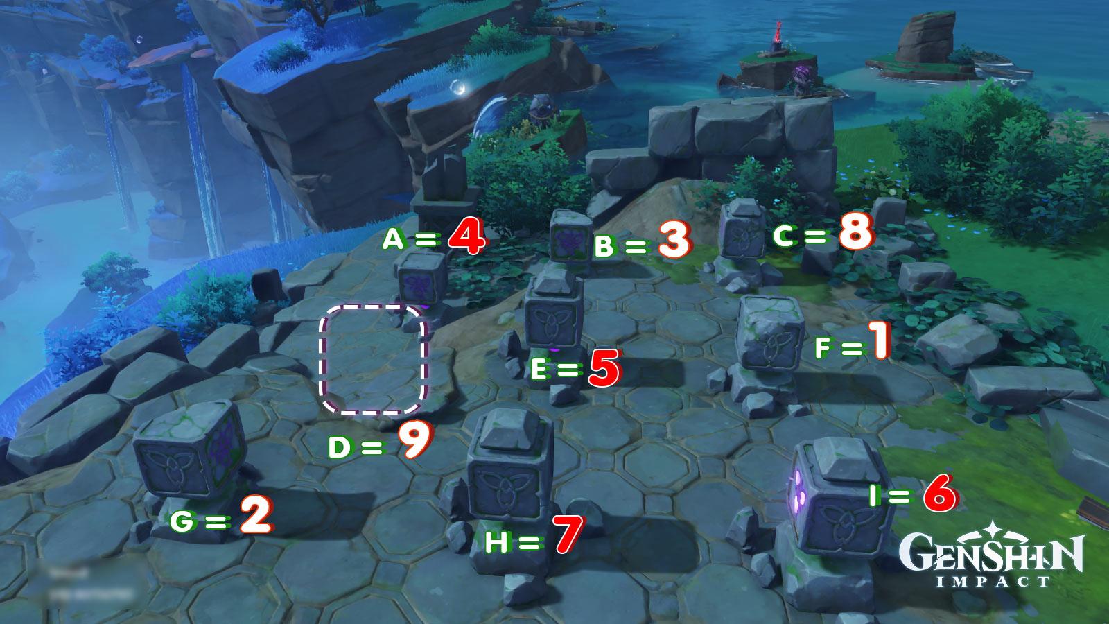 Genshin Impact ปริศนาแท่นหิน 9 ช่อง รูปแบบที่ 1