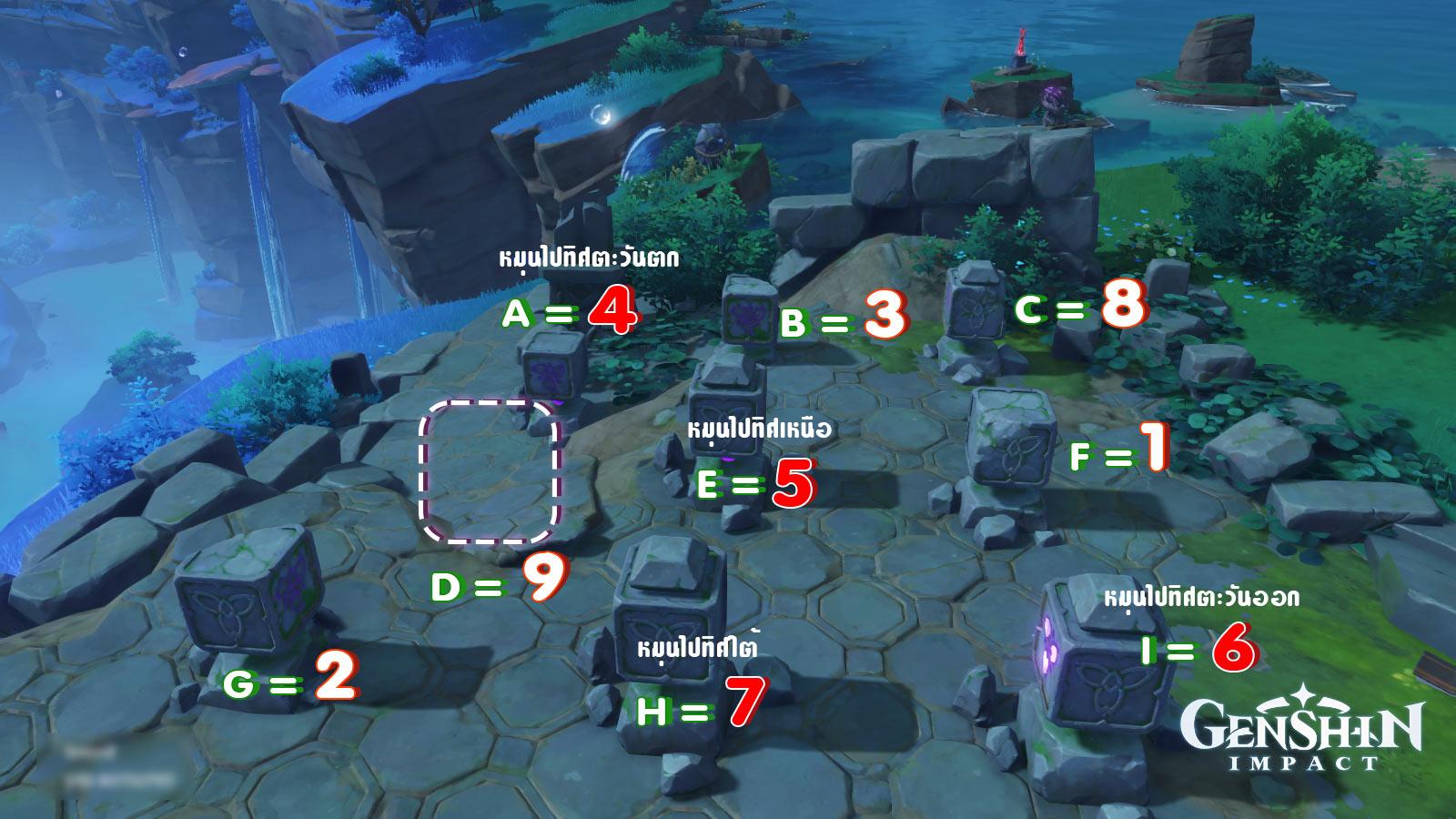 Genshin Impact ปริศนาแท่นหิน 9 ช่อง เฉลย