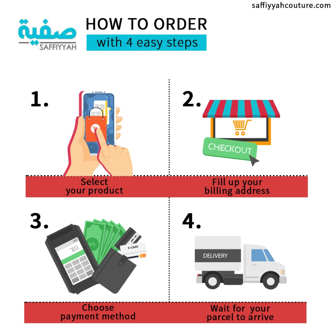 How to order.jpeg