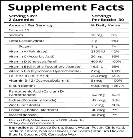 SugarBearSupplementFacts-01_large.png