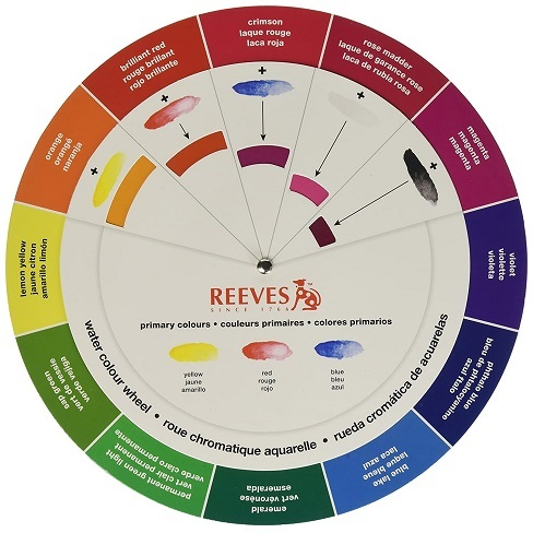 Reeves WaterColour Wheel.jpg