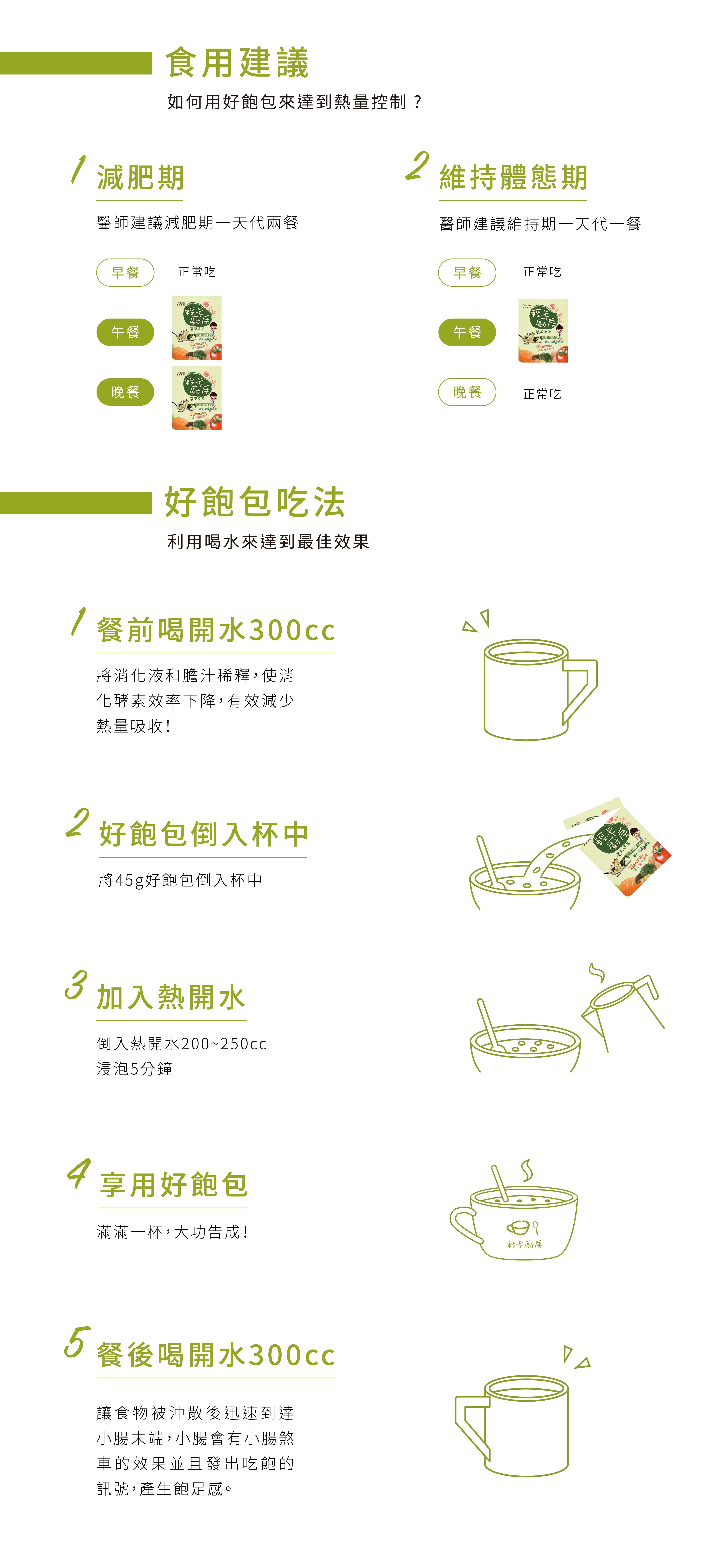 輕卡建議吃-01 (1)-2.jpg