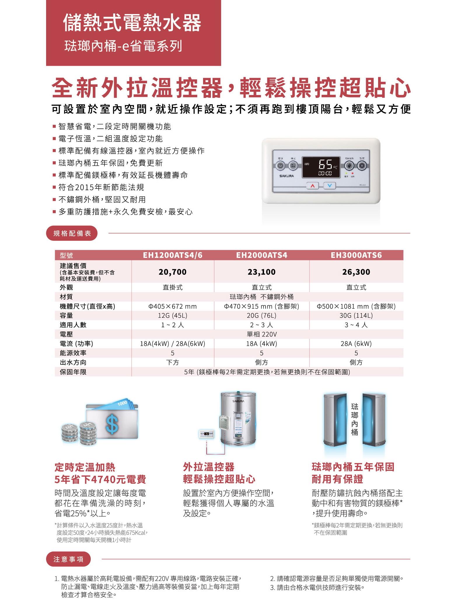SAKURA_EHe省電外拉溫控DM_完成W210xH297mm出血W216xH303mm_雙面印刷-01-2.jpg