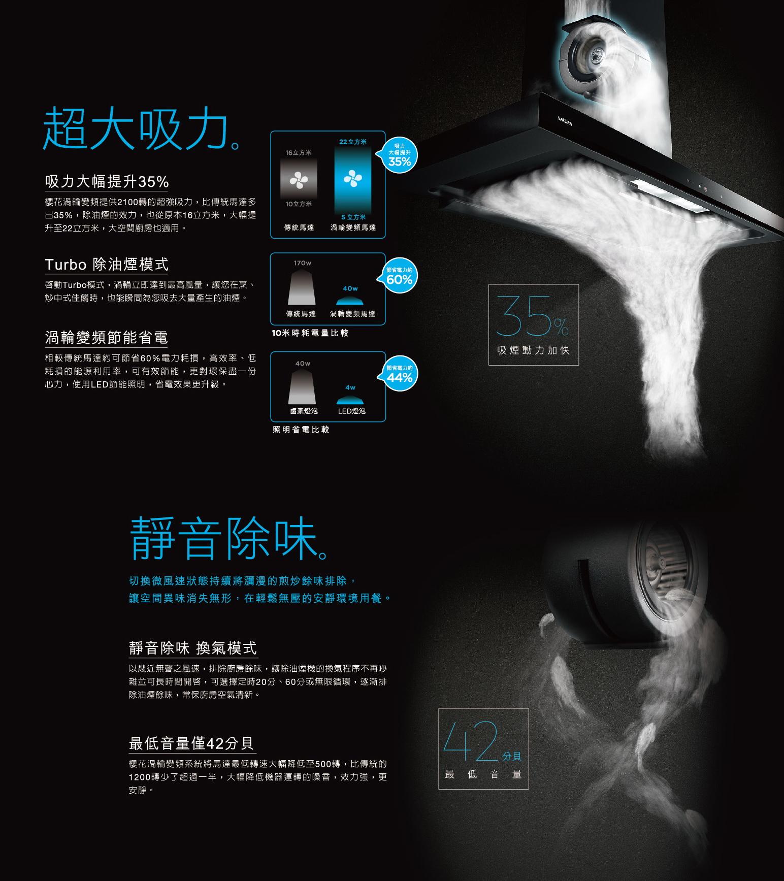 櫻花排油煙機DR7786A歐化除油煙機-渦輪變頻3D環吸.jpg