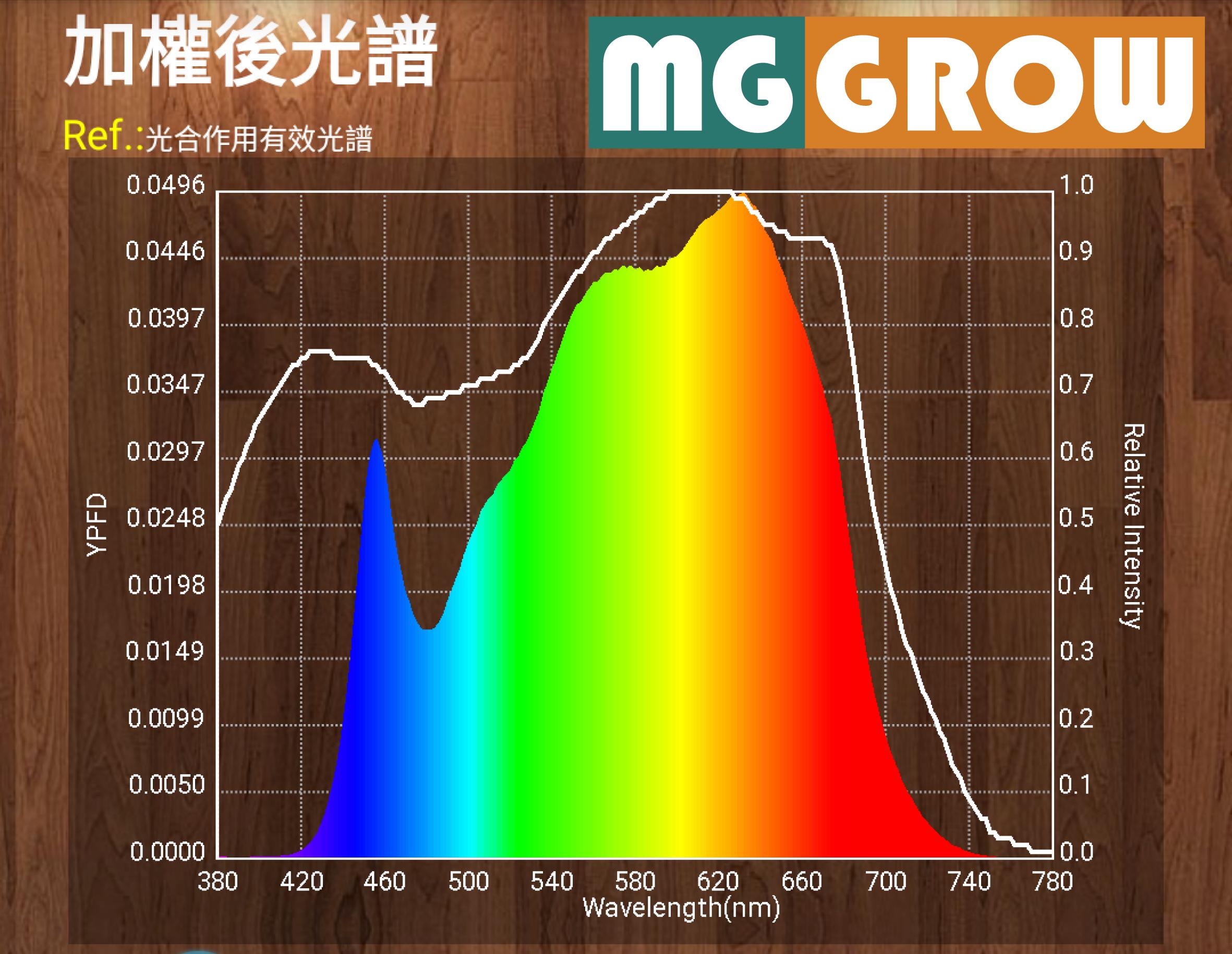 光譜圖20190324-01-01.png