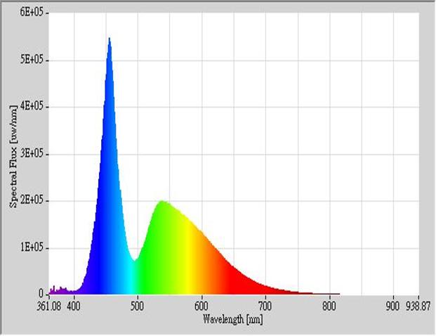 黑水虻繁殖燈光譜圖.jpg