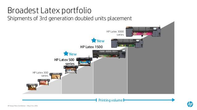 HP Latex Printers – DPI Technology Sdn Bhd