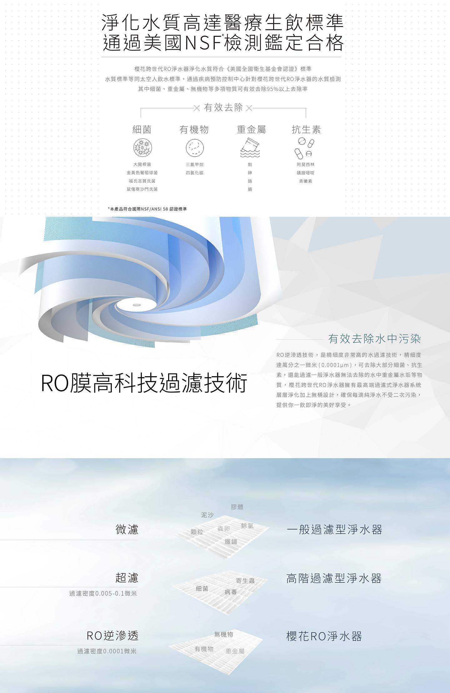 RO 產品特色頁  P0231-5.png