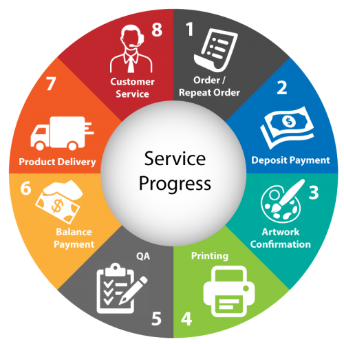 services-500x500.png