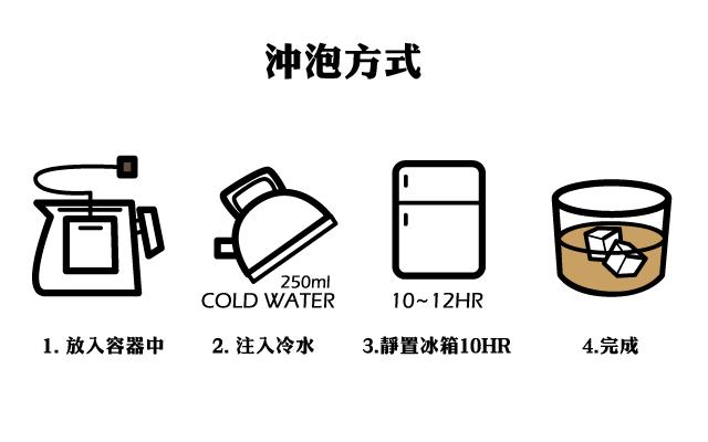 冷泡咖啡使用方式.jpg