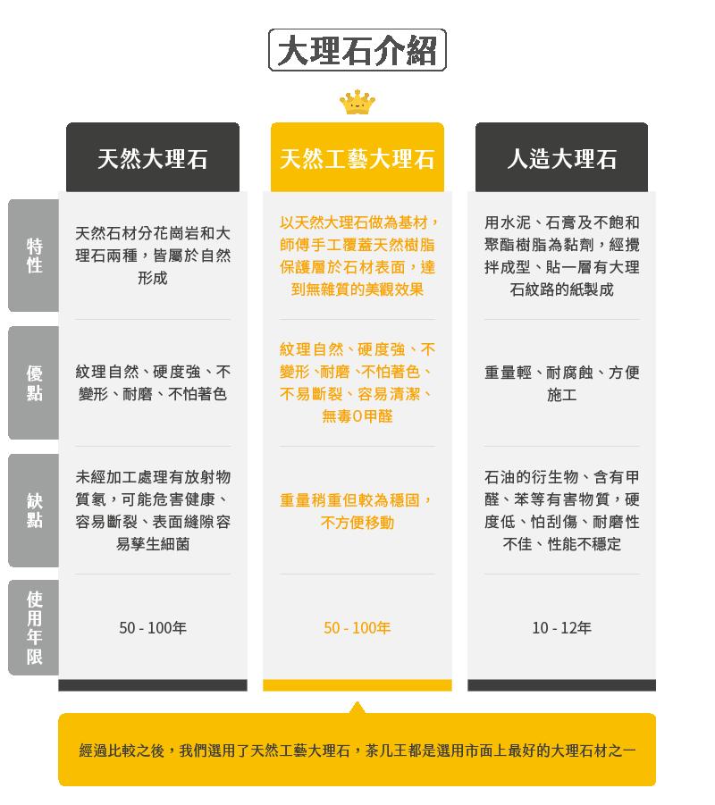 大理石說明2_工作區域 1.png