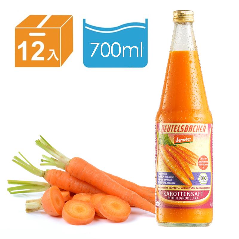 胡蘿蔔汁圖示.jpg
