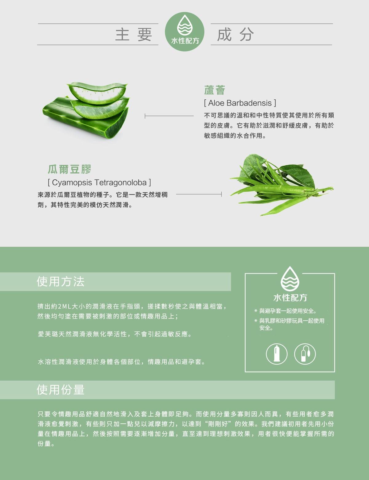 LUVLOOB天然水性潤滑液(奇異果)詳情圖 - 複製 (3).jpg