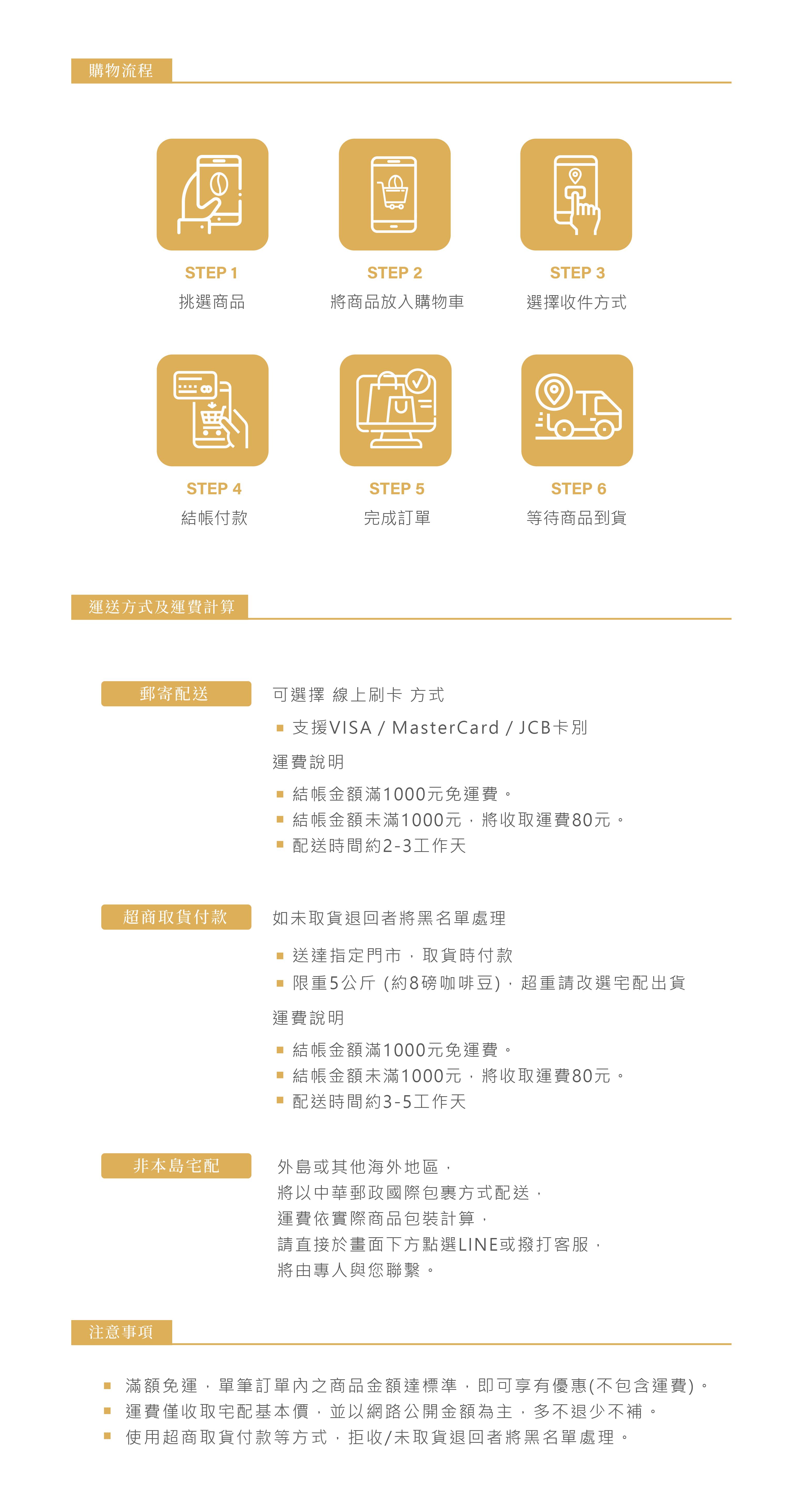 購物流程.png
