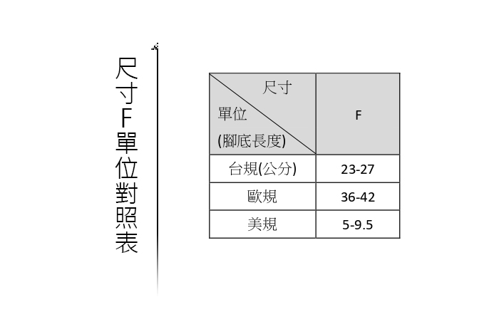 尺寸對照-F.jpg