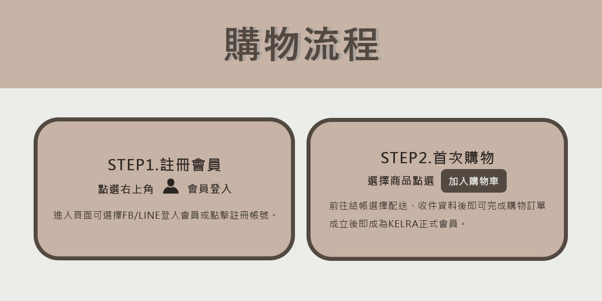購物流程.jpg