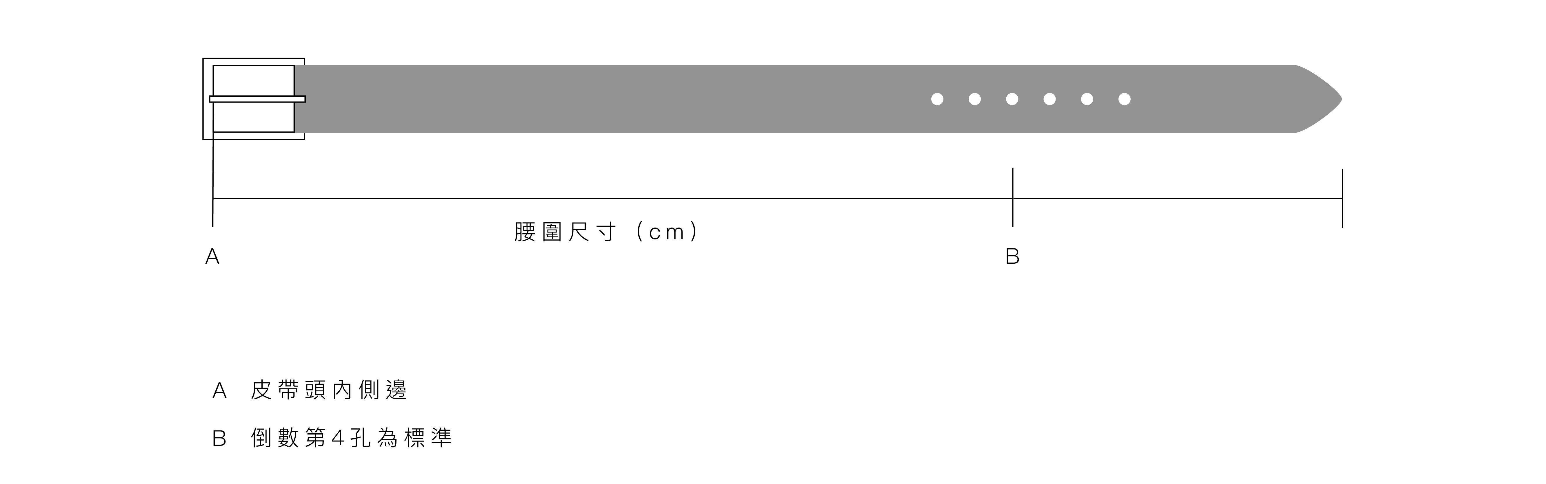 測量方法-01.png