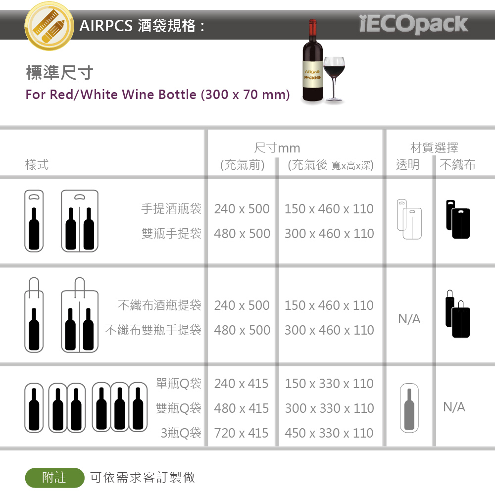 Specification Wine
