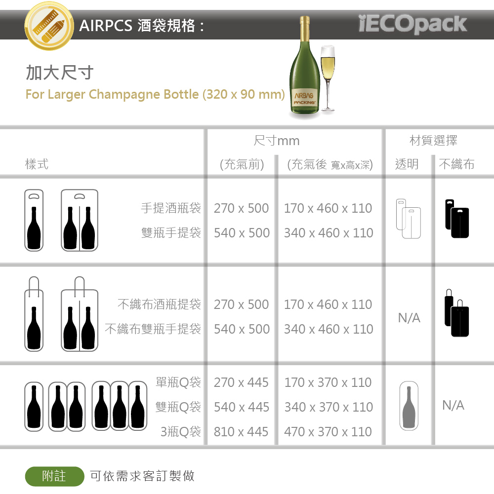 Specification Champagne