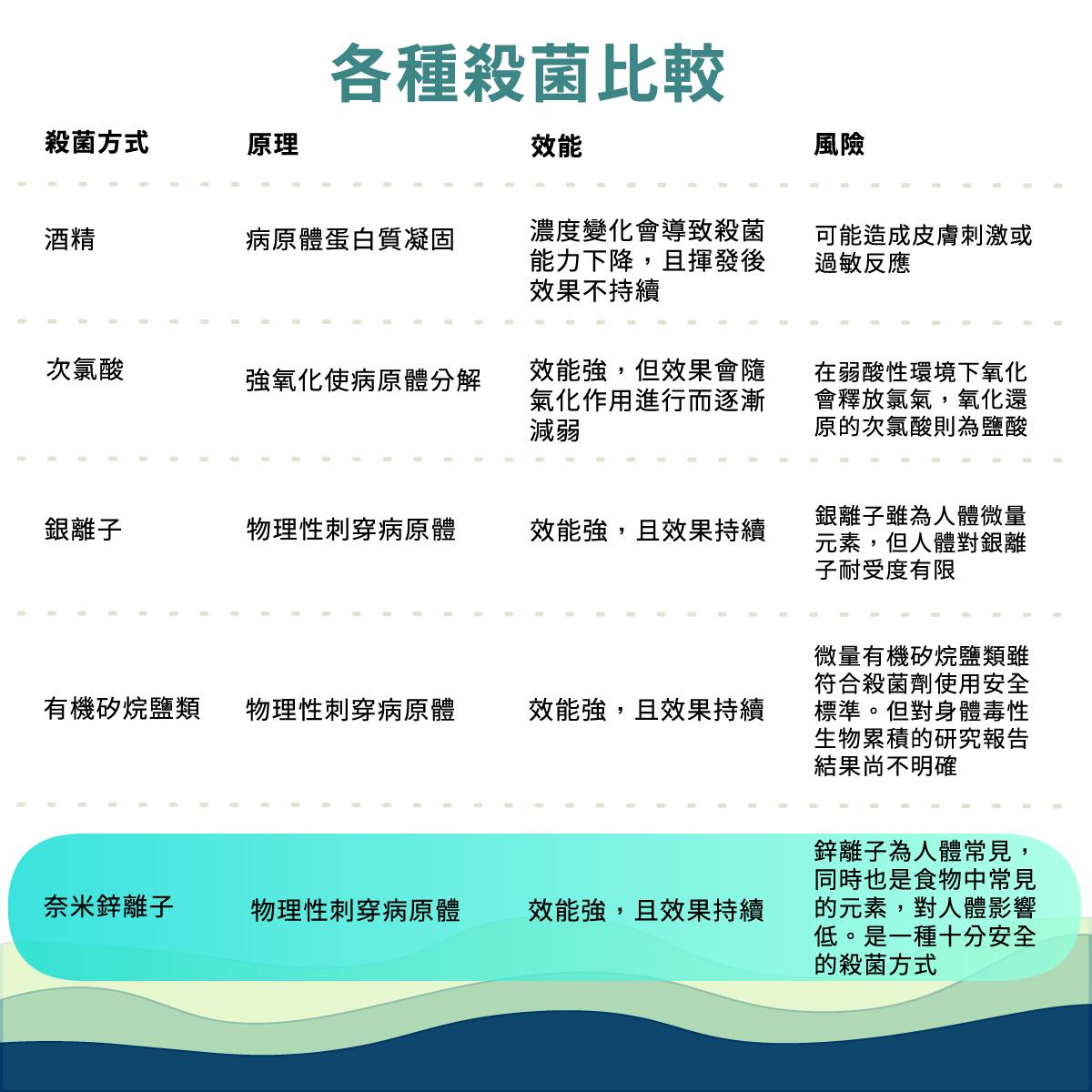 工作區域 8-100.jpg