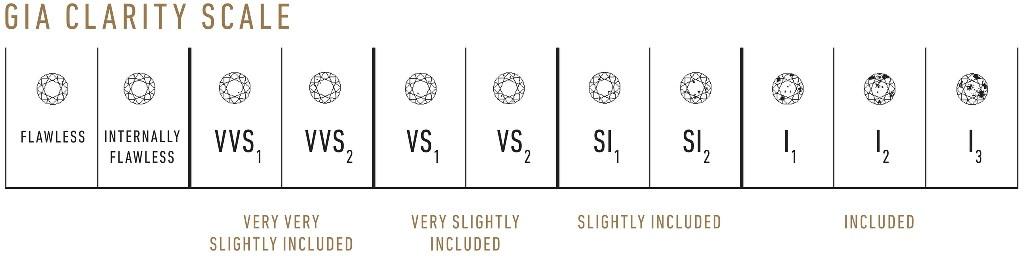 Diamond 4 C - Clarity (3).jpg