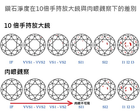 Diamond 4 C - Clarity (4).jpg