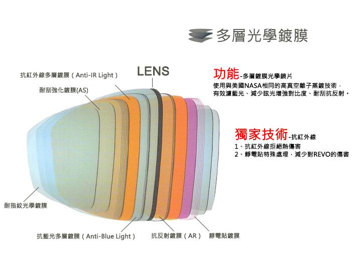 多層光學鍍膜
