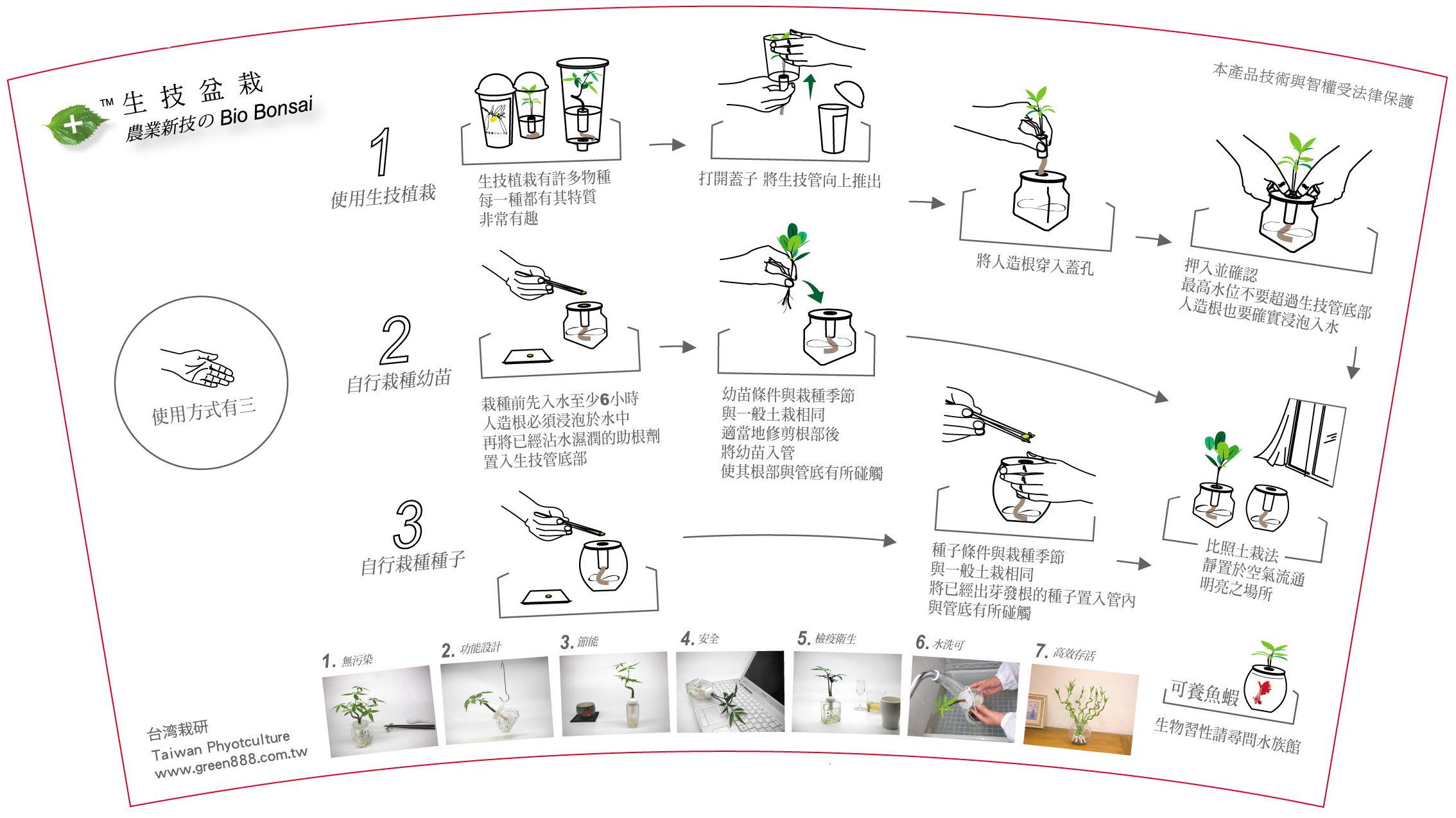 自行栽種圖2017_中文.jpg