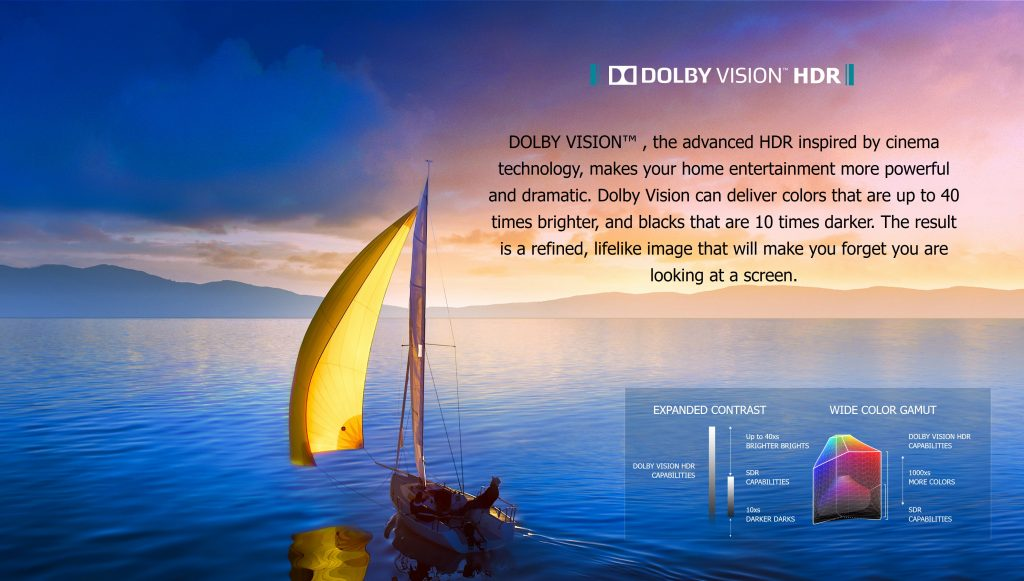 Android-Dolby-Vision-HDR-1024x581.jpg